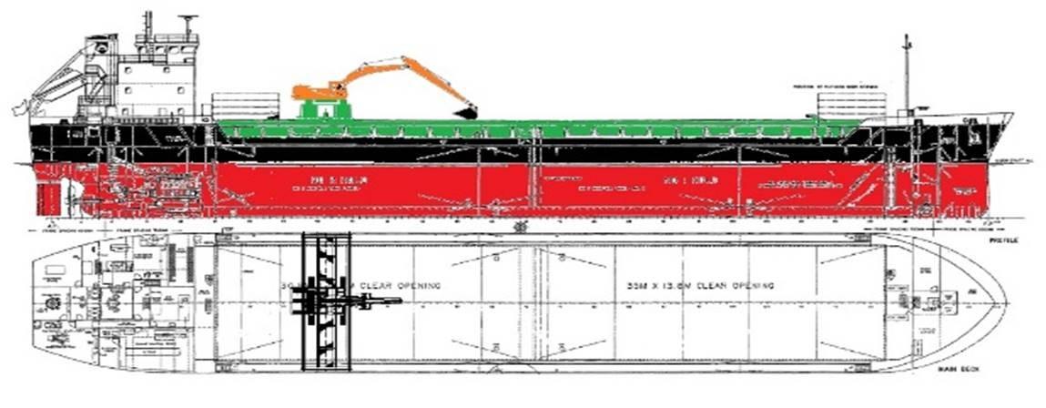 Ny låne- og garantiordning for bygging av skip i Norge